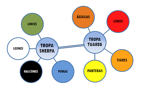 140319_Ranger_TropasyPatrullas